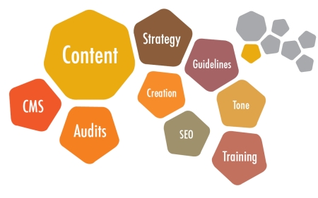 Content Services In Dubai